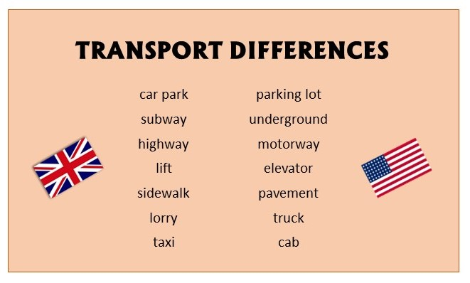 Transport differences, ESOL in London