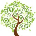 environment-tree