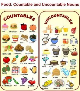 countables-ang-chart (1)