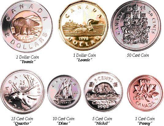 Loonie? Toonie? It's Canadian money! - EC Vancouver Blog