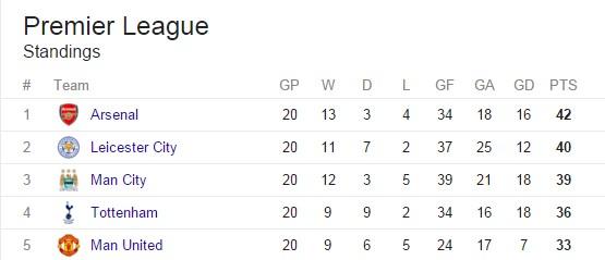 premier league2