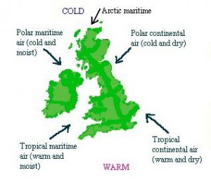 British weather systems