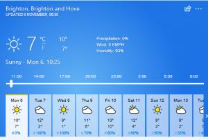 Weather Temperature Brighton EC