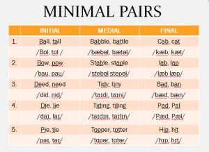 minimal pairs EC Brighton