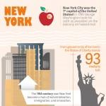New York informazioni grafiche
